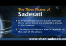 3 phases of Shani Sade Sati