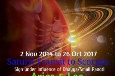 Shani Dhaiya and Remedies